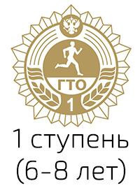 Нормативы ГТО 1 ступень (6-8 лет)