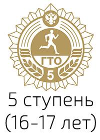 Нормативы ГТО 5 ступень (16-17 лет)