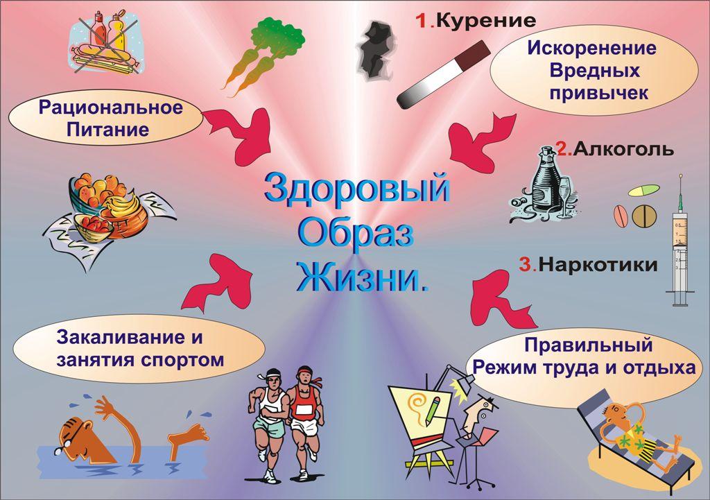 плакат здоровый образ жизни